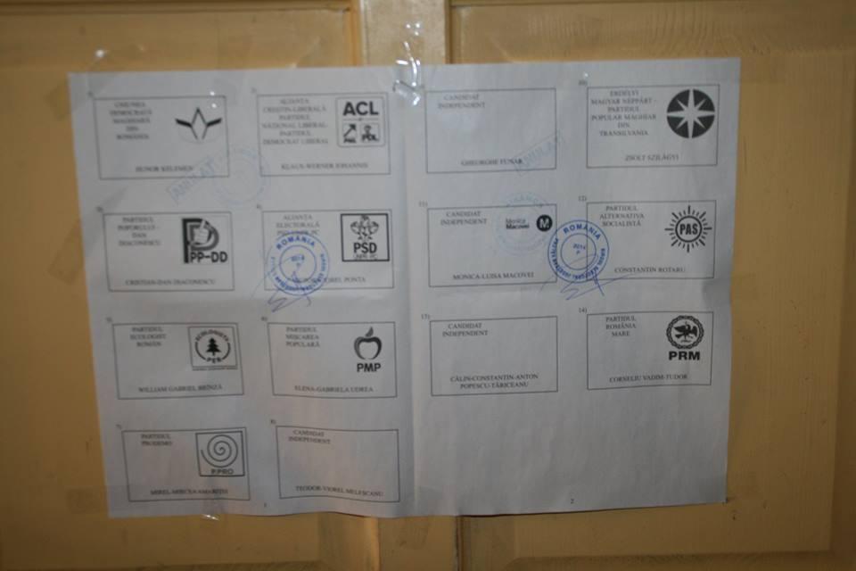 valcea calimanesti buletin de vot